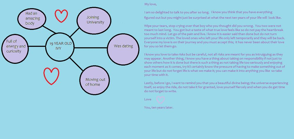 Writing for Self Discovery - image 5 - student project