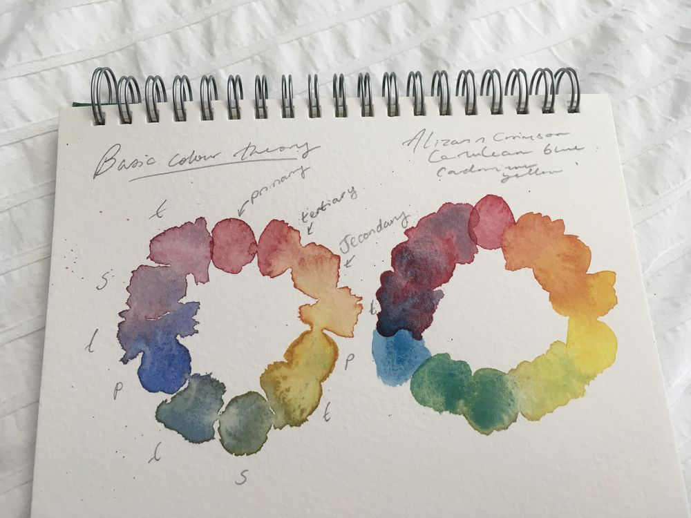 Colour wheels - image 1 - student project