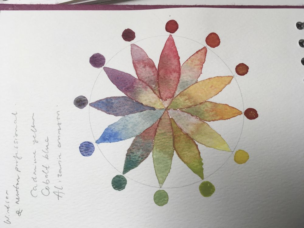 Colour wheels - image 4 - student project