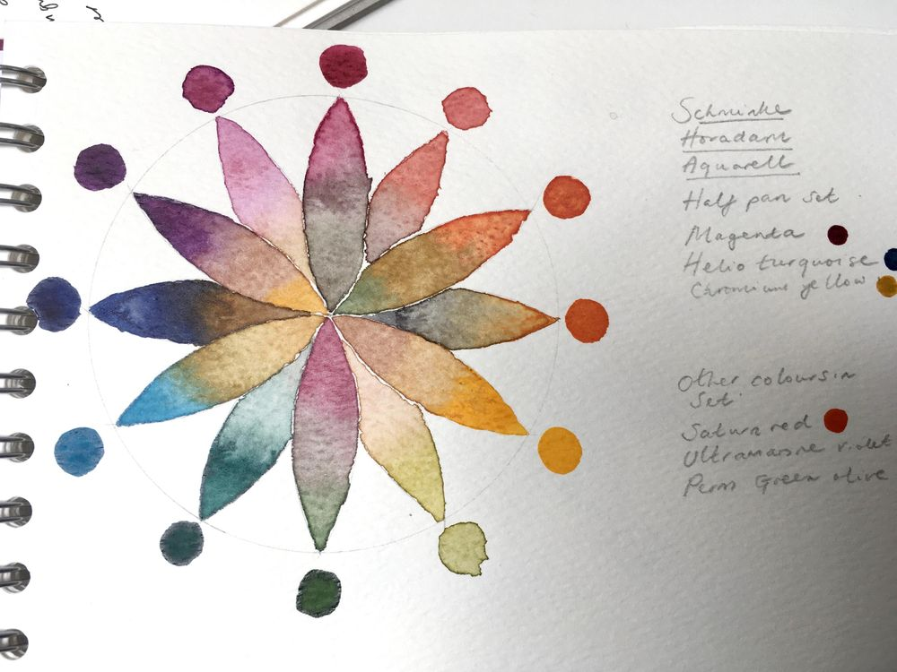 Colour wheels - image 3 - student project