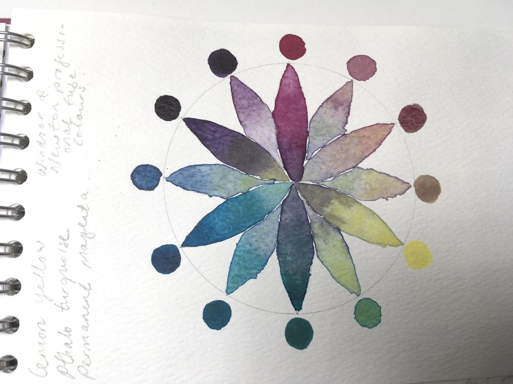 Colour wheels - image 5 - student project