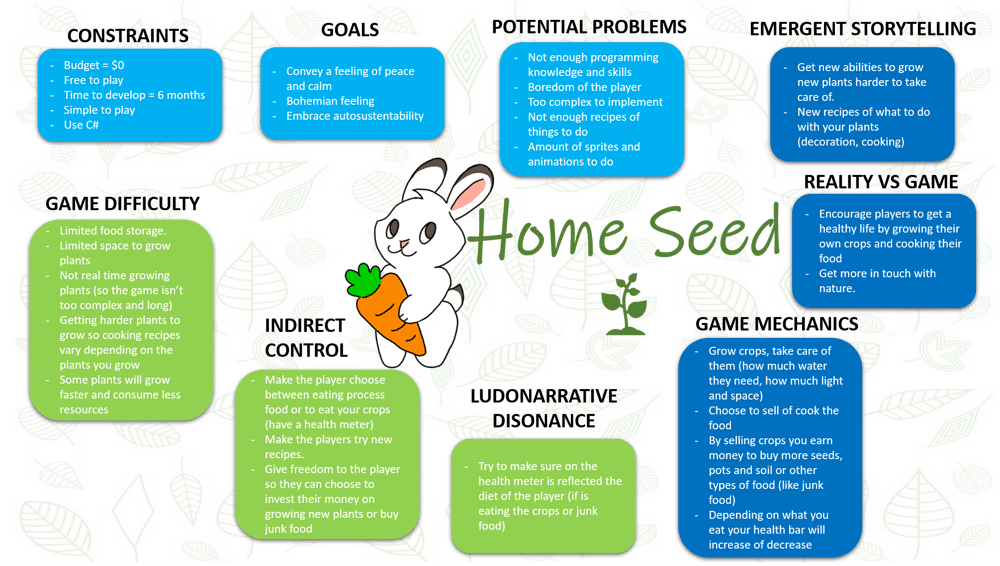 Game Plan - Home Seed - image 1 - student project