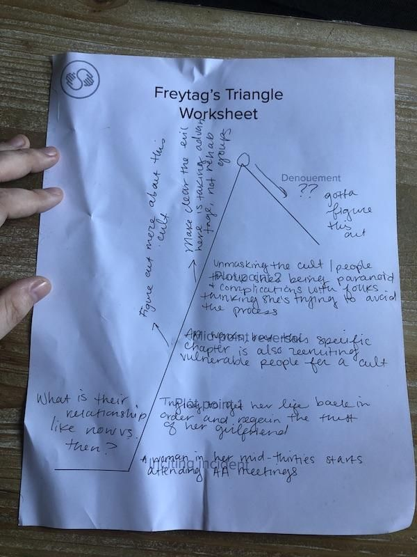 Short story Freytag's Triangle - image 1 - student project