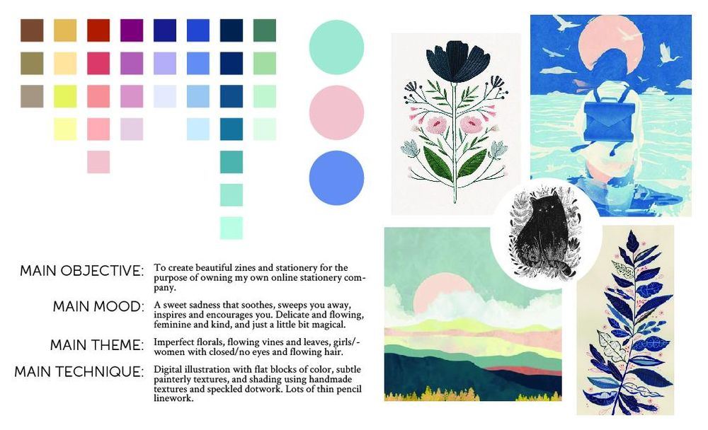 My Illustration Inspiration Card - image 1 - student project