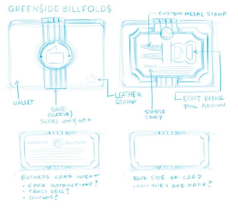 Greenside Billfolds - image 5 - student project