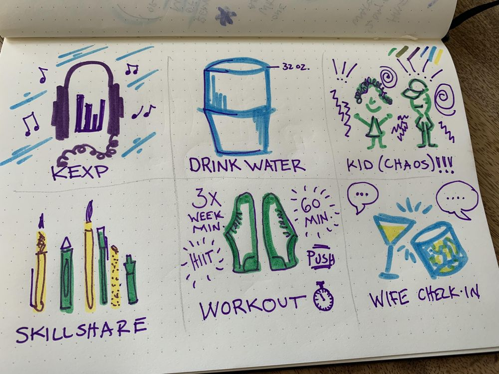 14 Days Journaling - Illustration Prompts - image 8 - student project