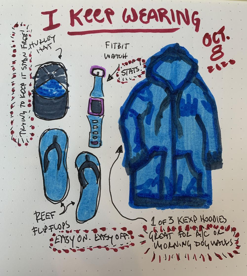 14 Days Journaling - Illustration Prompts - image 5 - student project
