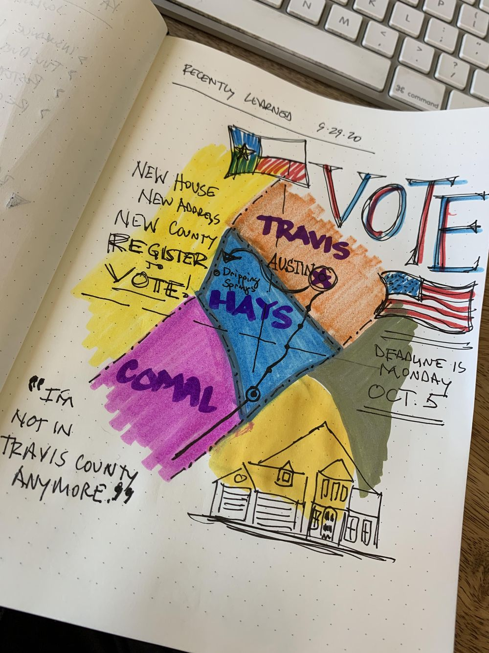 14 Days Journaling - Illustration Prompts - image 12 - student project