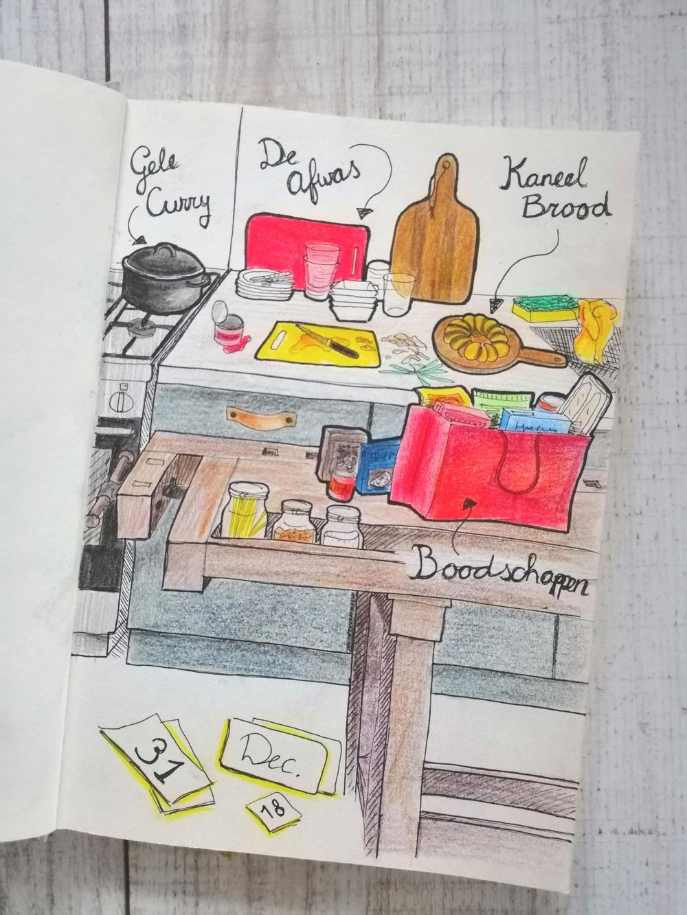 First sketch diary - image 1 - student project