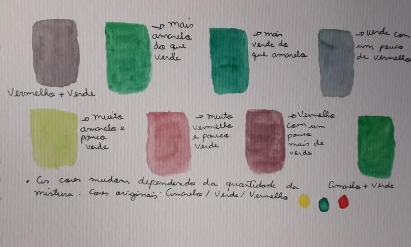 Color Play / Intuitive Mixing - image 2 - student project