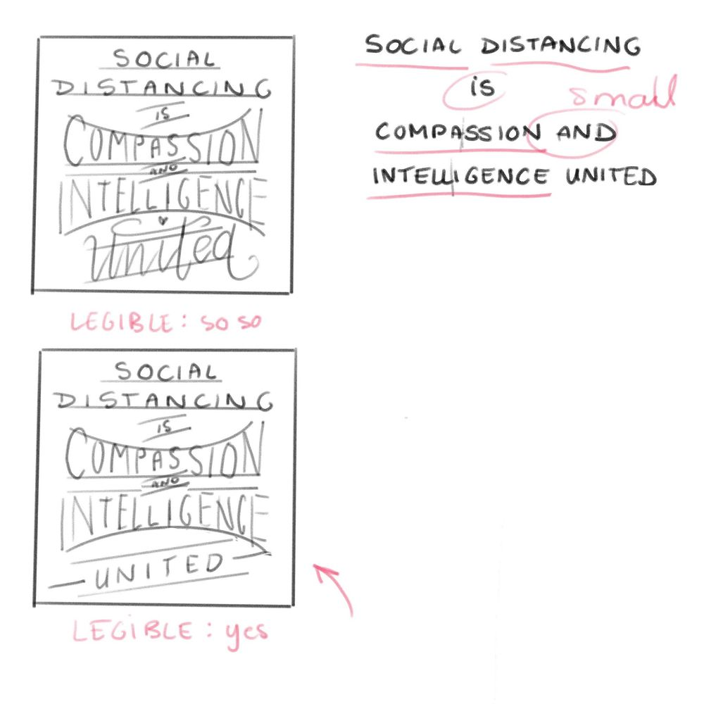 Social Distancing Layout class - image 4 - student project