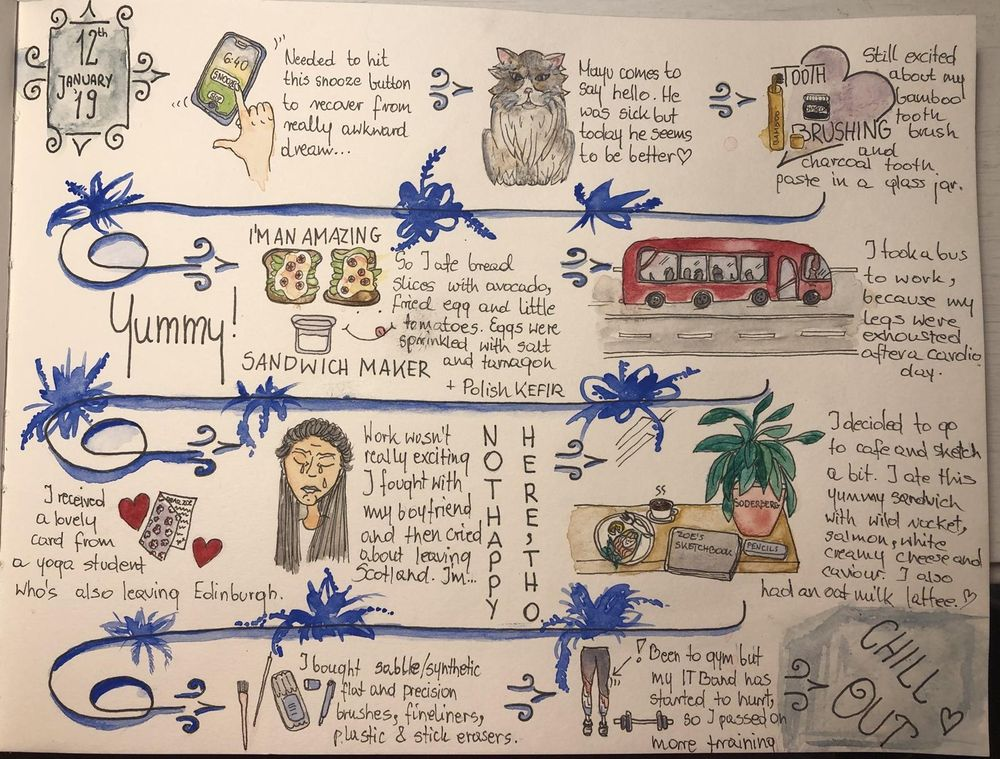 Diary of 12th Jan - image 1 - student project