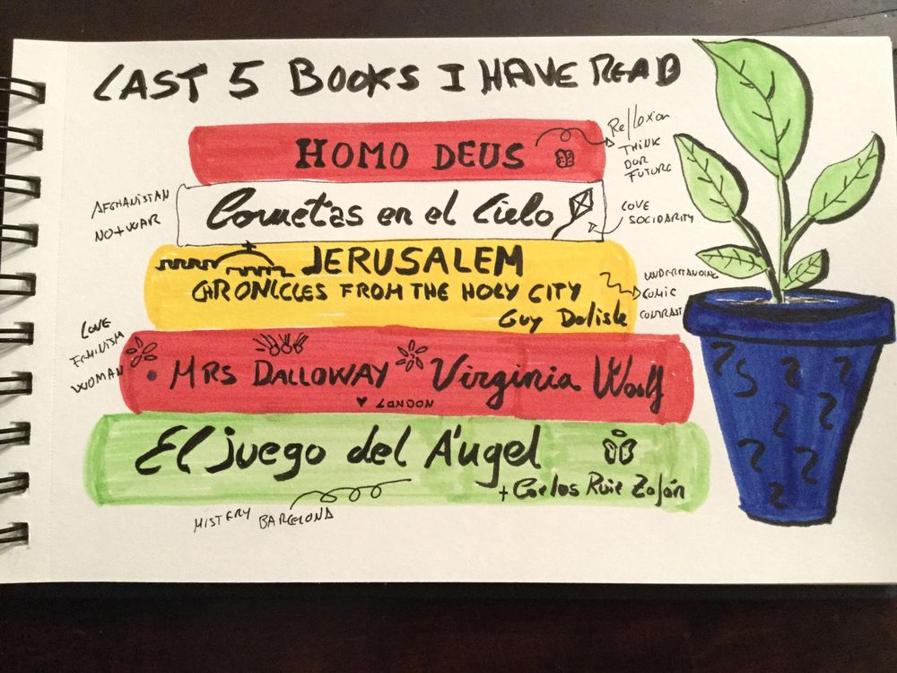 Illustrated Journaling: 14 Days Prompts - image 4 - student project