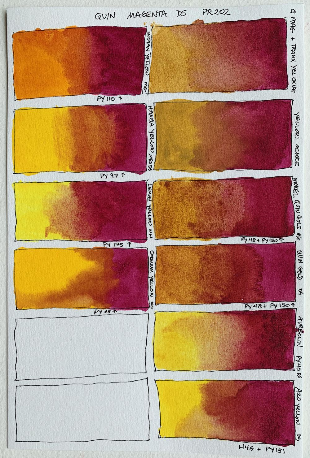 Color Mixing: Finally Getting It! (Mostly) - image 1 - student project