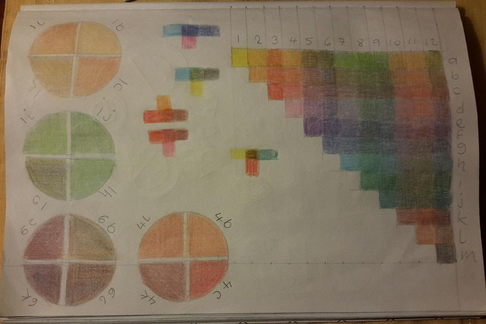 Mixing colours - image 1 - student project