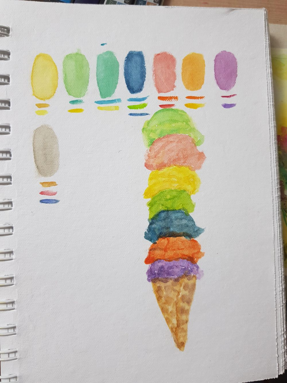 Summer Palette Rainbow Sherbet - image 1 - student project