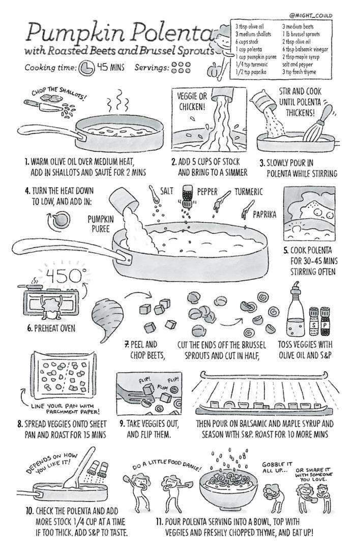 SAMPLE PROJECT: Goulash + Bonus Recipe - image 3 - student project