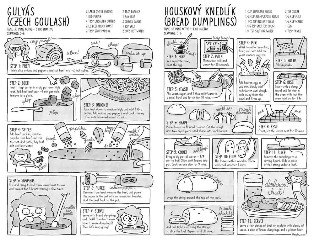 SAMPLE PROJECT: Goulash + Bonus Recipe - image 2 - student project