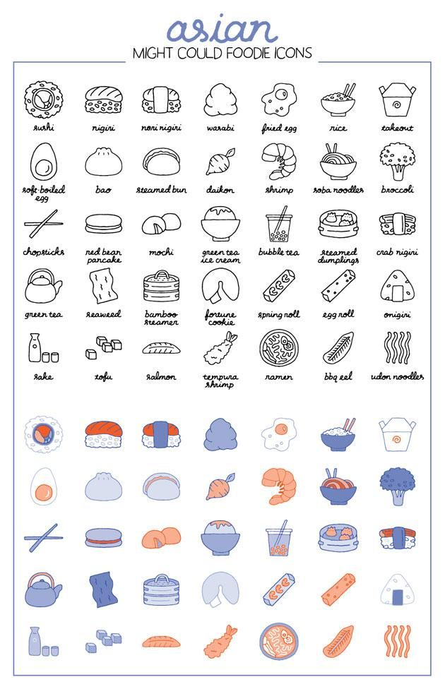 SAMPLE PROJECT: Foodie Vector Illos! - image 3 - student project