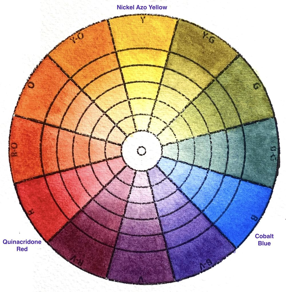 Shane's  Mixing Color Wheels - image 6 - student project