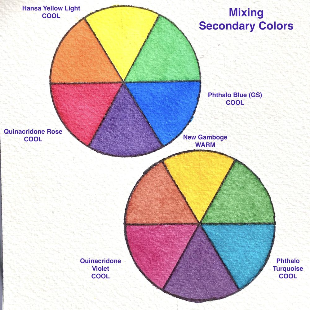 Shane's  Mixing Color Wheels - image 1 - student project