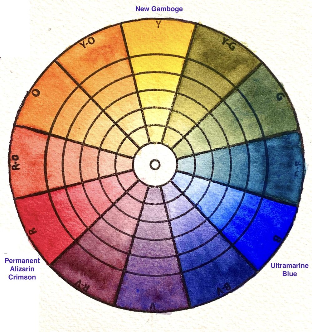 Shane's  Mixing Color Wheels - image 9 - student project