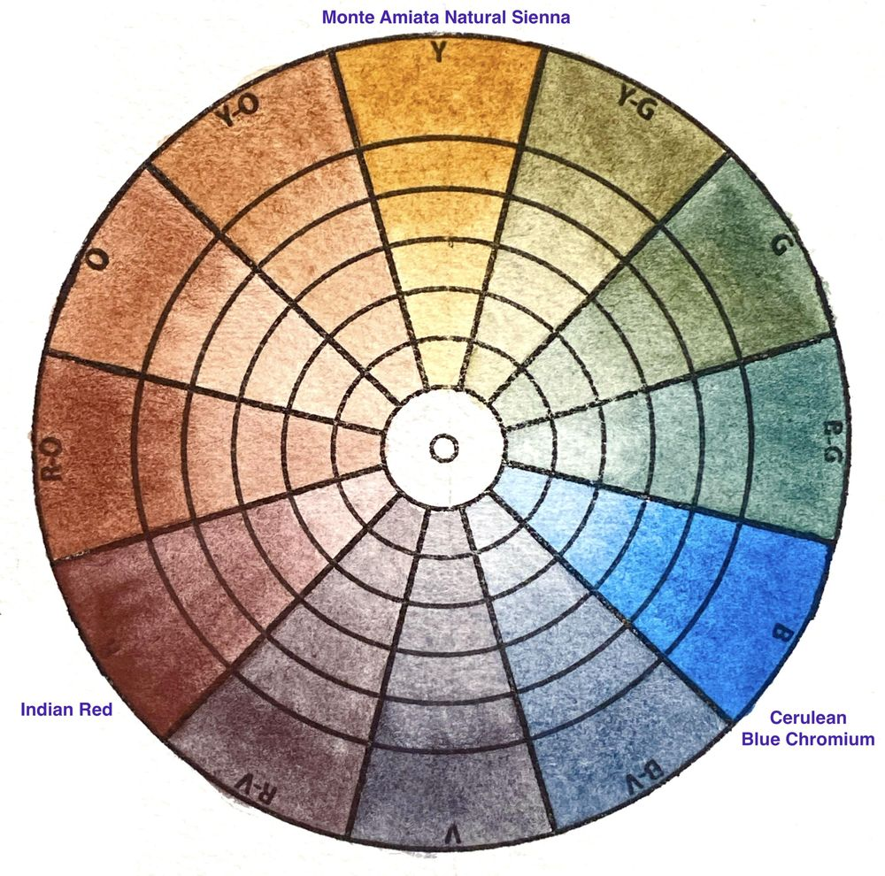 Shane's  Mixing Color Wheels - image 8 - student project