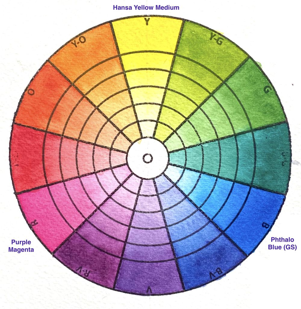Shane's  Mixing Color Wheels - image 5 - student project