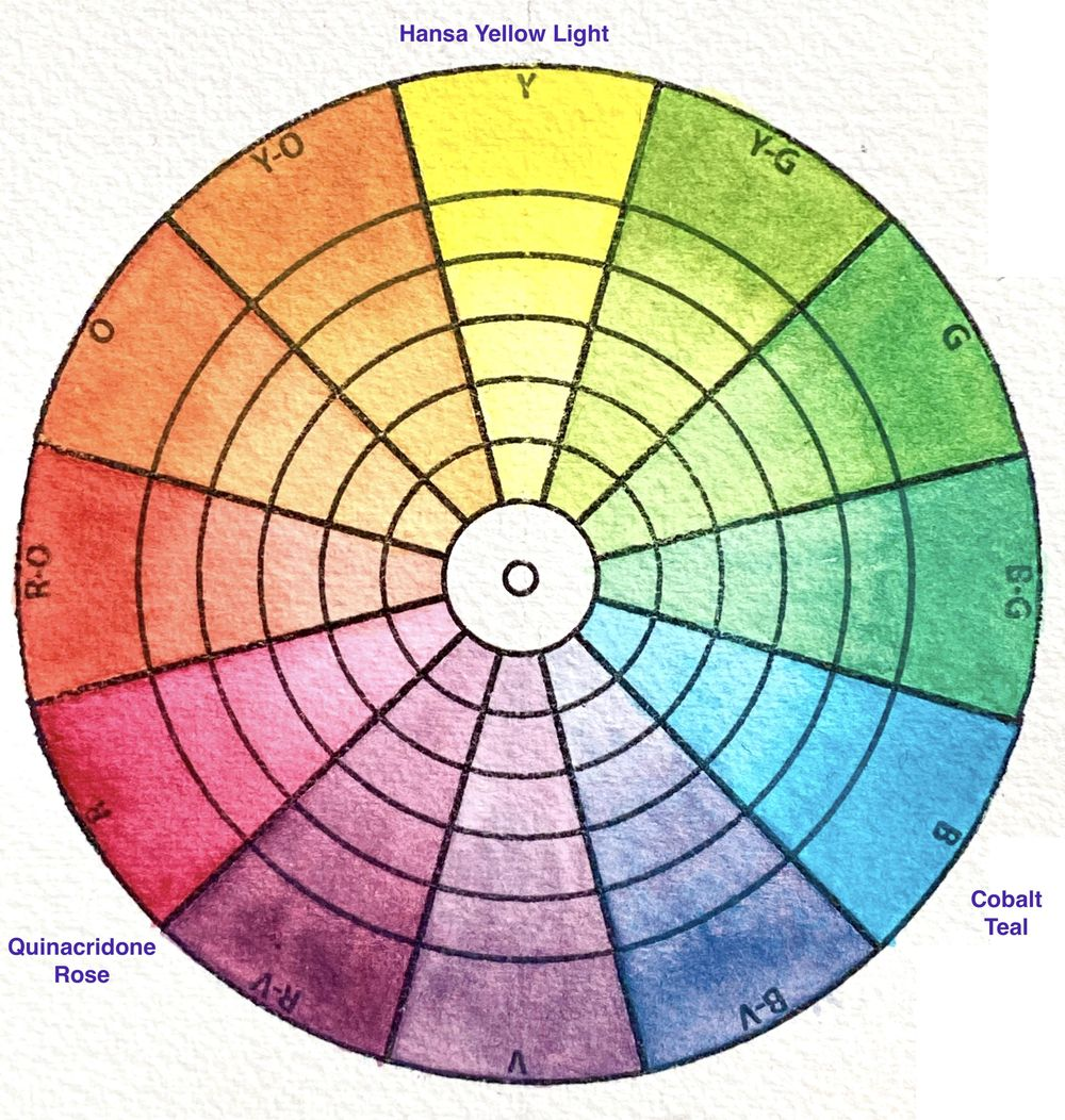 Shane's  Mixing Color Wheels - image 4 - student project