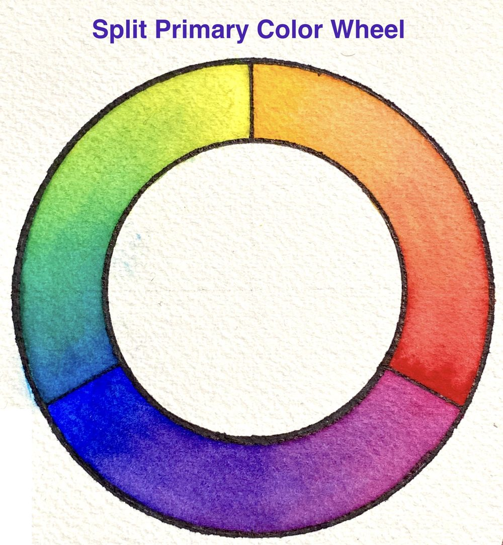 Shane's  Mixing Color Wheels - image 3 - student project