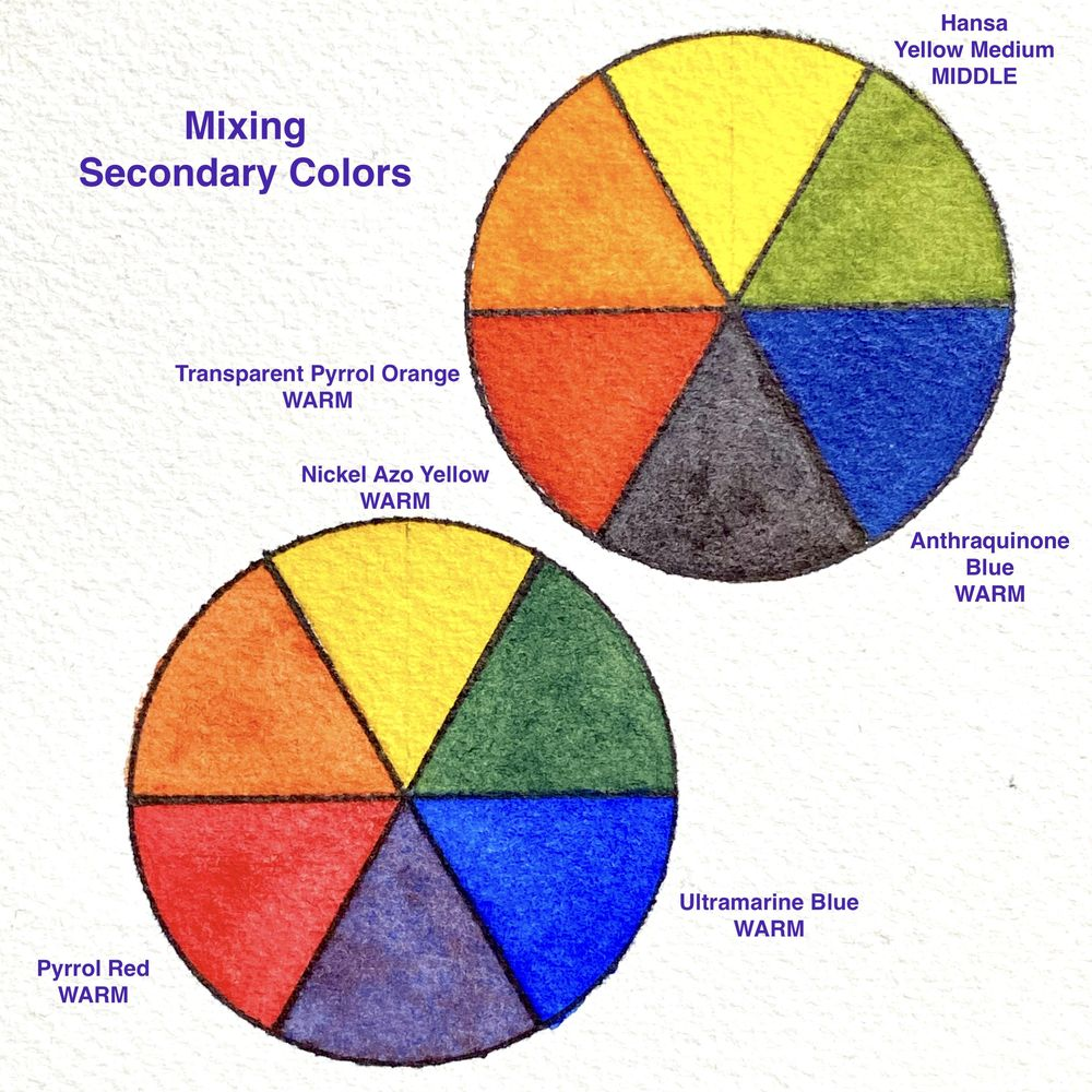 Shane's  Mixing Color Wheels - image 2 - student project