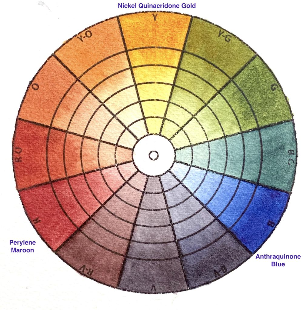 Shane's  Mixing Color Wheels - image 7 - student project