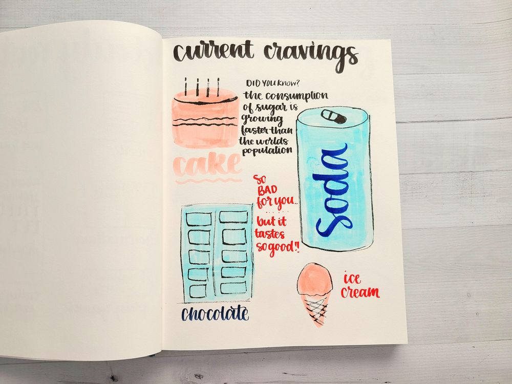 Illustrative Journaling-14 days - image 7 - student project