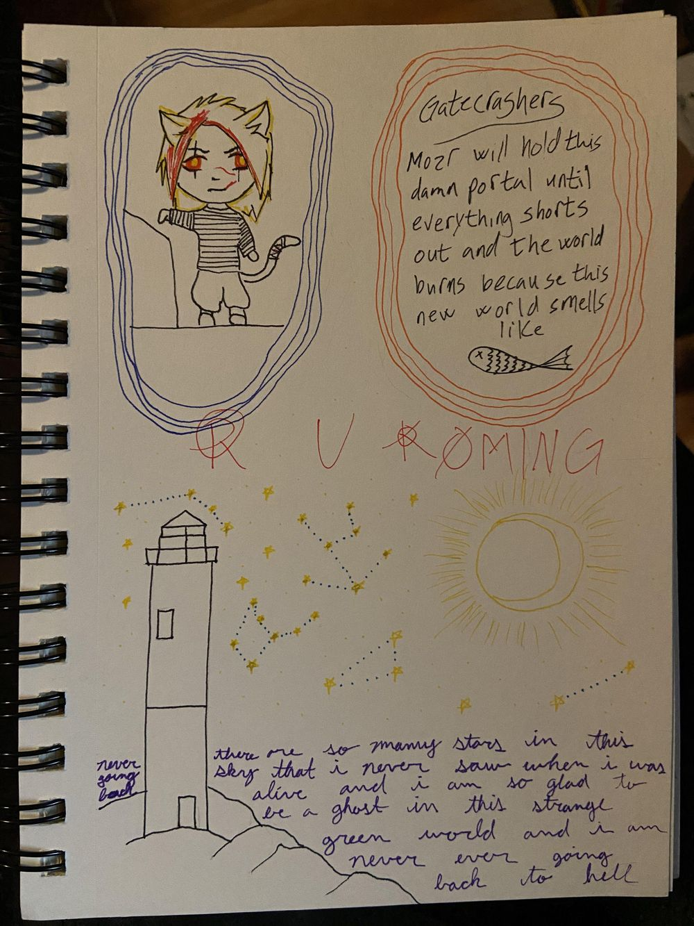 RPG Character Journal (Because my week was bleh) - image 1 - student project