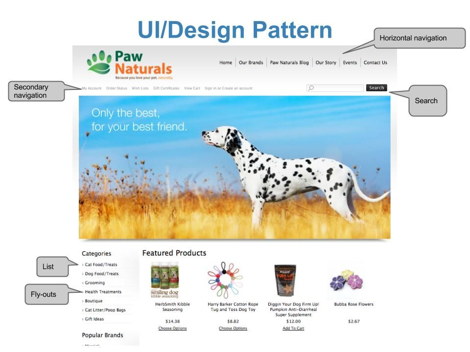 Pawfectly Delightful - image 8 - student project