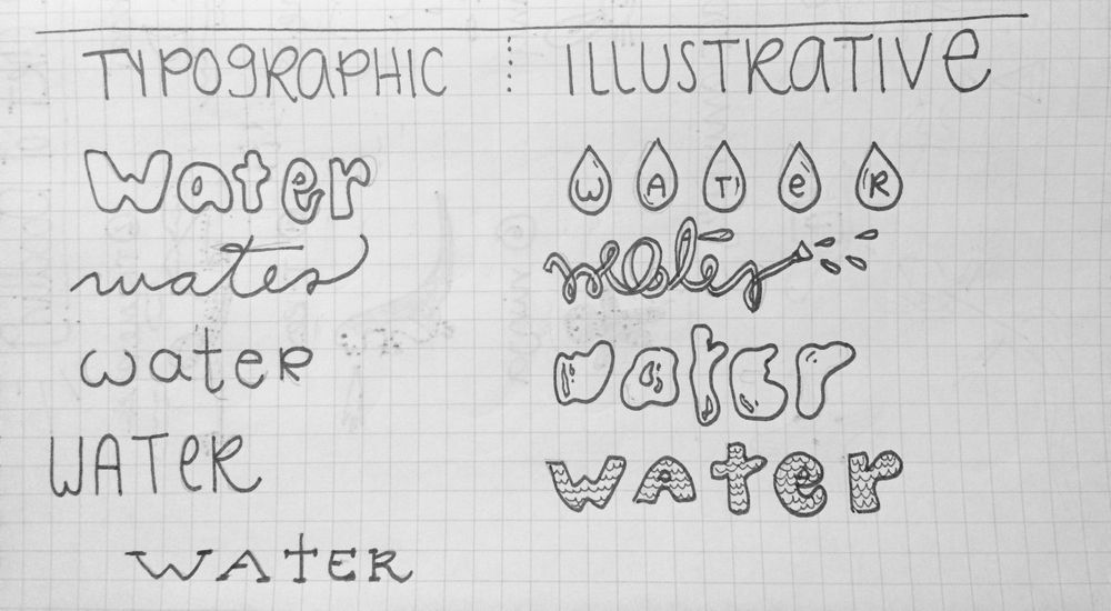 First Doodles EVER! :D - image 3 - student project