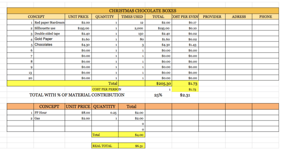 Pricing chocolate christmas boxes - image 1 - student project