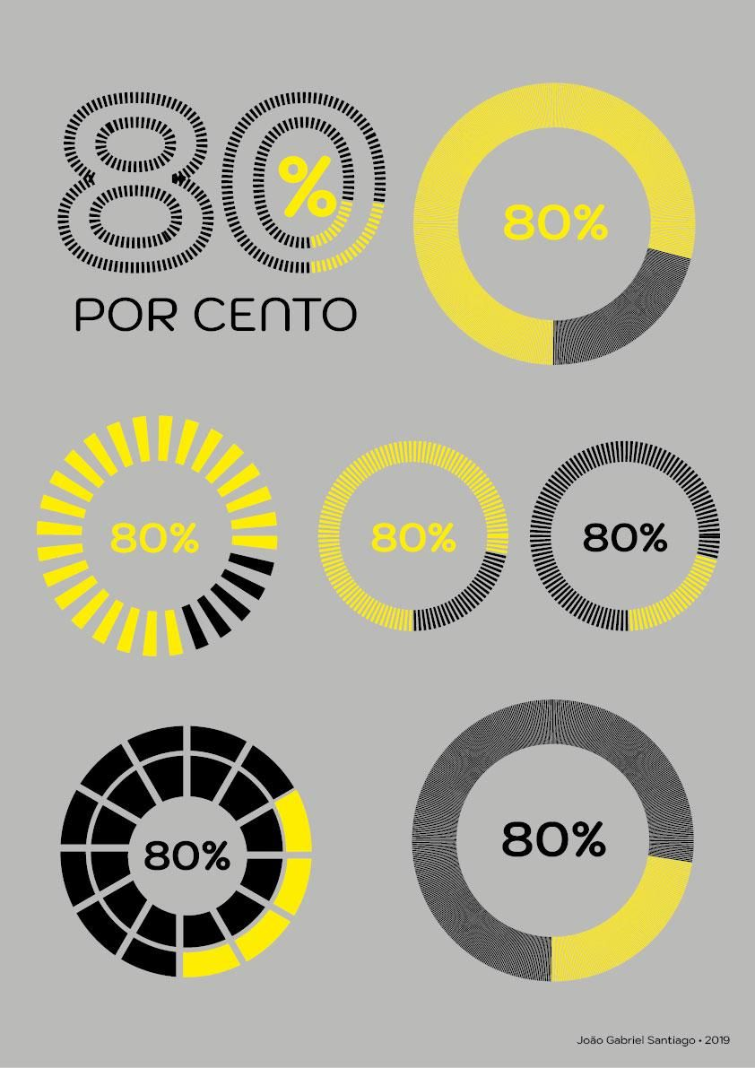 Infográficos - image 1 - student project