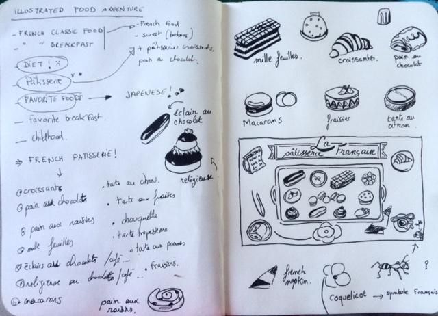 La pâtisserie Française (Because I am french & on diet !) -  - image 4 - student project