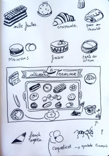 La pâtisserie Française (Because I am french & on diet !) -  - image 3 - student project