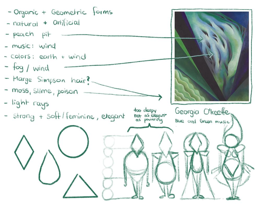 blue and green music elemental - image 1 - student project