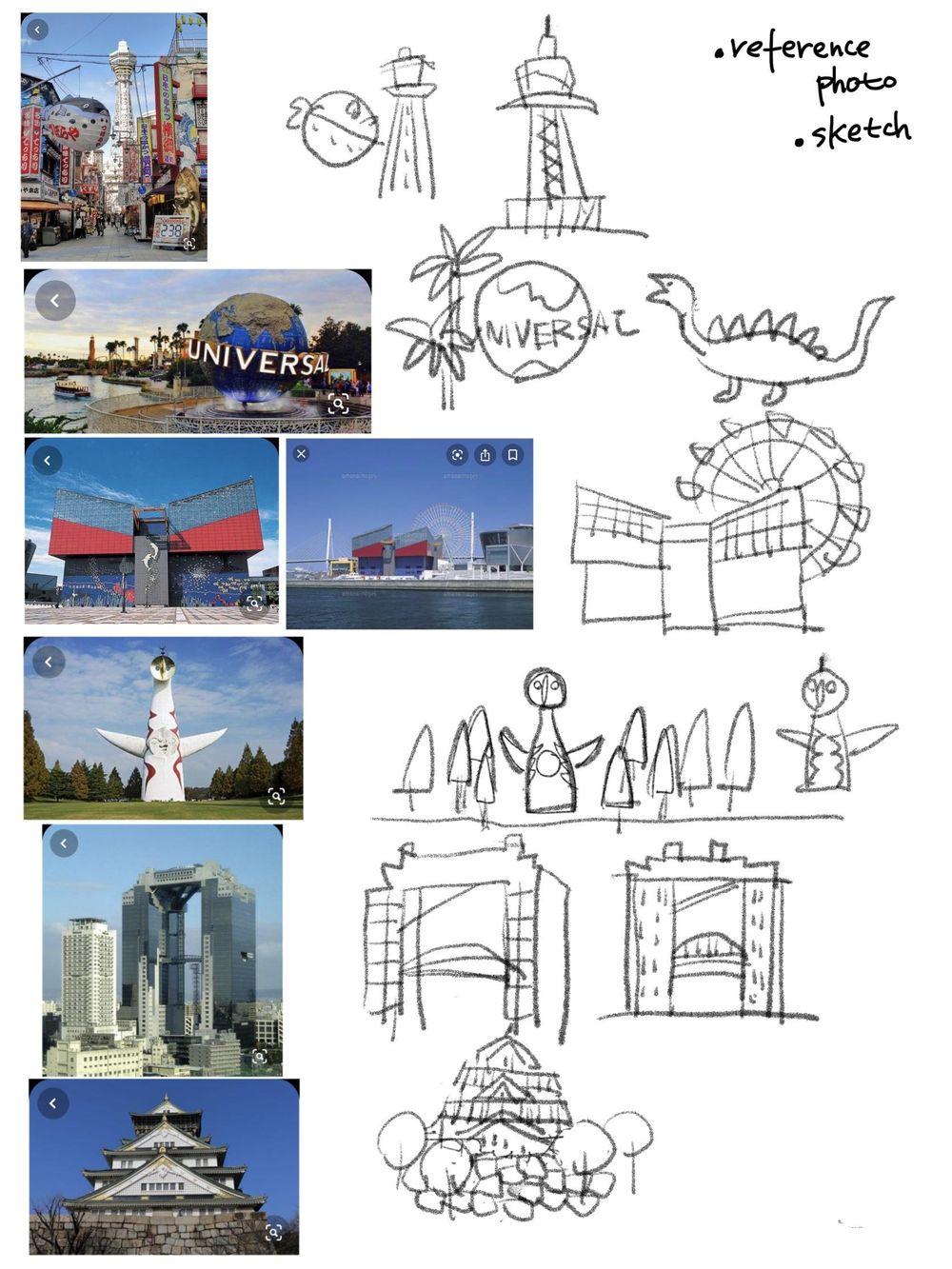 Osaka - image 2 - student project