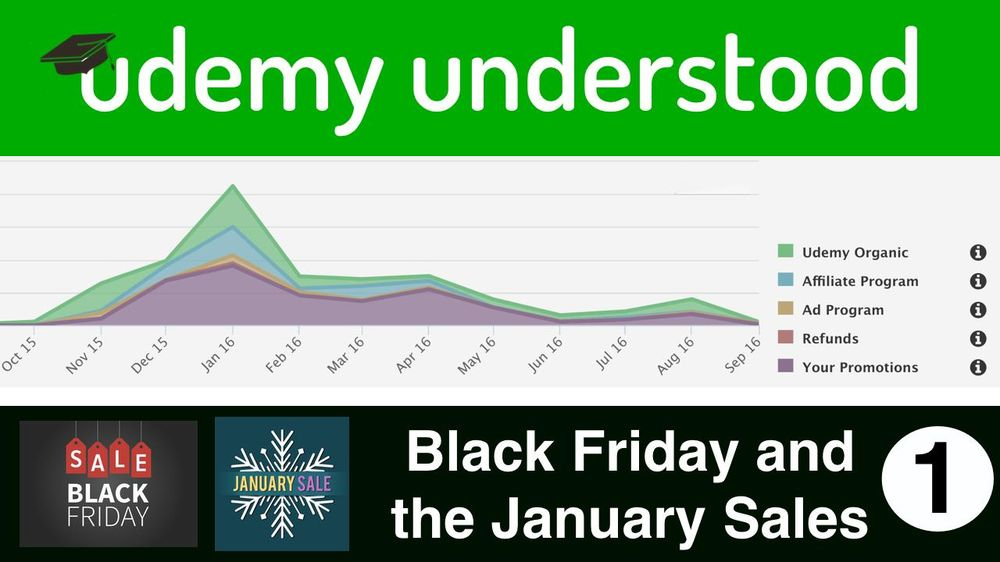 6 New Courses Before Black Friday Promotions - image 1 - student project