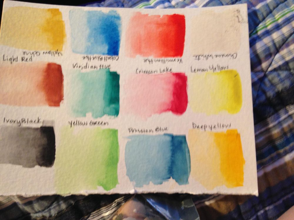 Water Color Study of the things I love most  - image 1 - student project