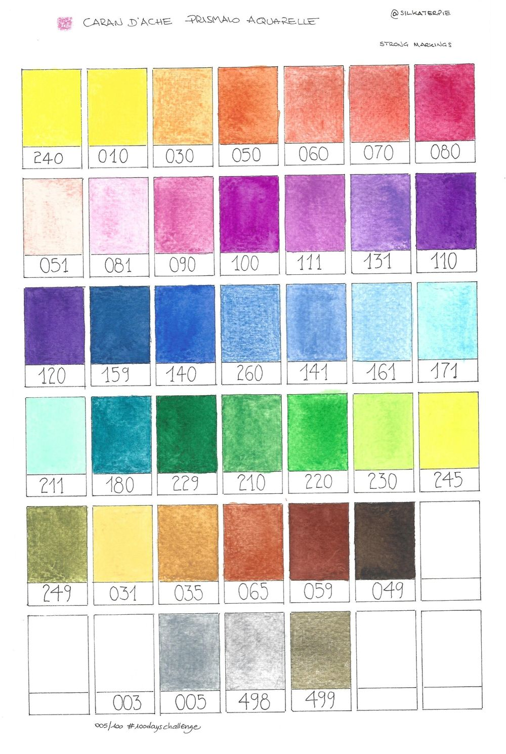 1. Swatches with watercolor pencils - image 1 - student project