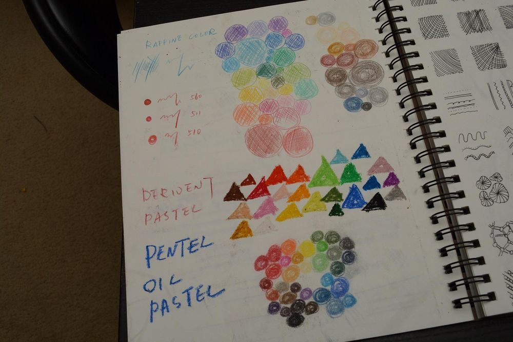 lots of materials packed in a short class! - image 2 - student project