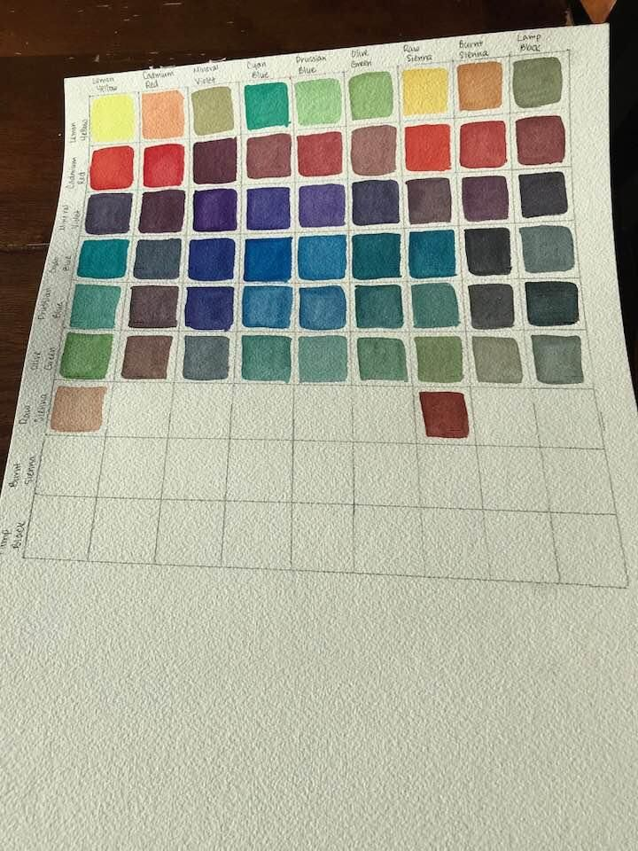 Base Color Chart - image 1 - student project