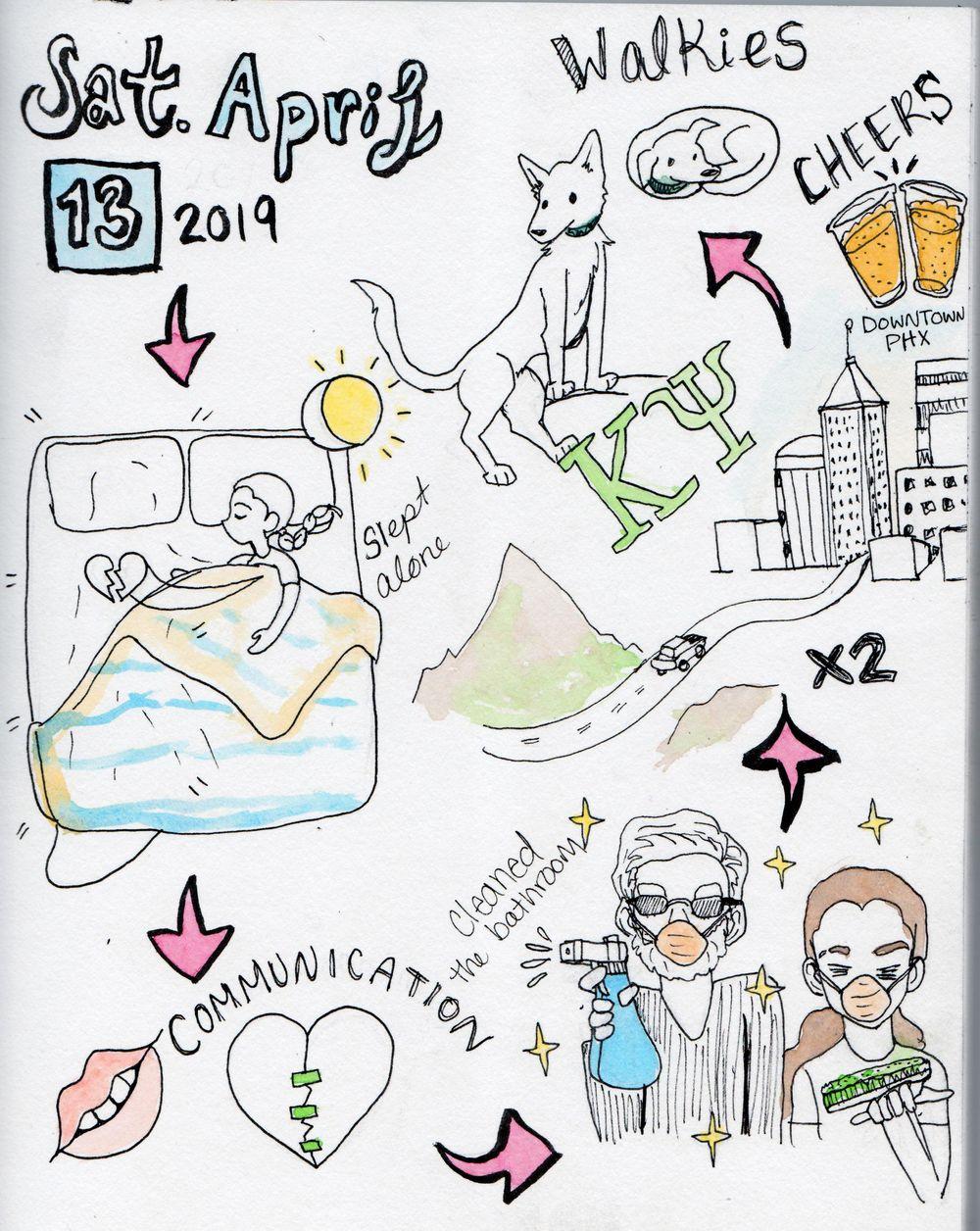 Roadmap Sketchbook Illustration - image 1 - student project