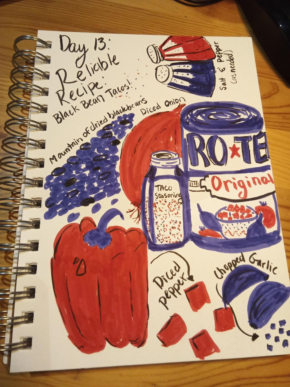 Daily Illustrated Journaling - image 13 - student project