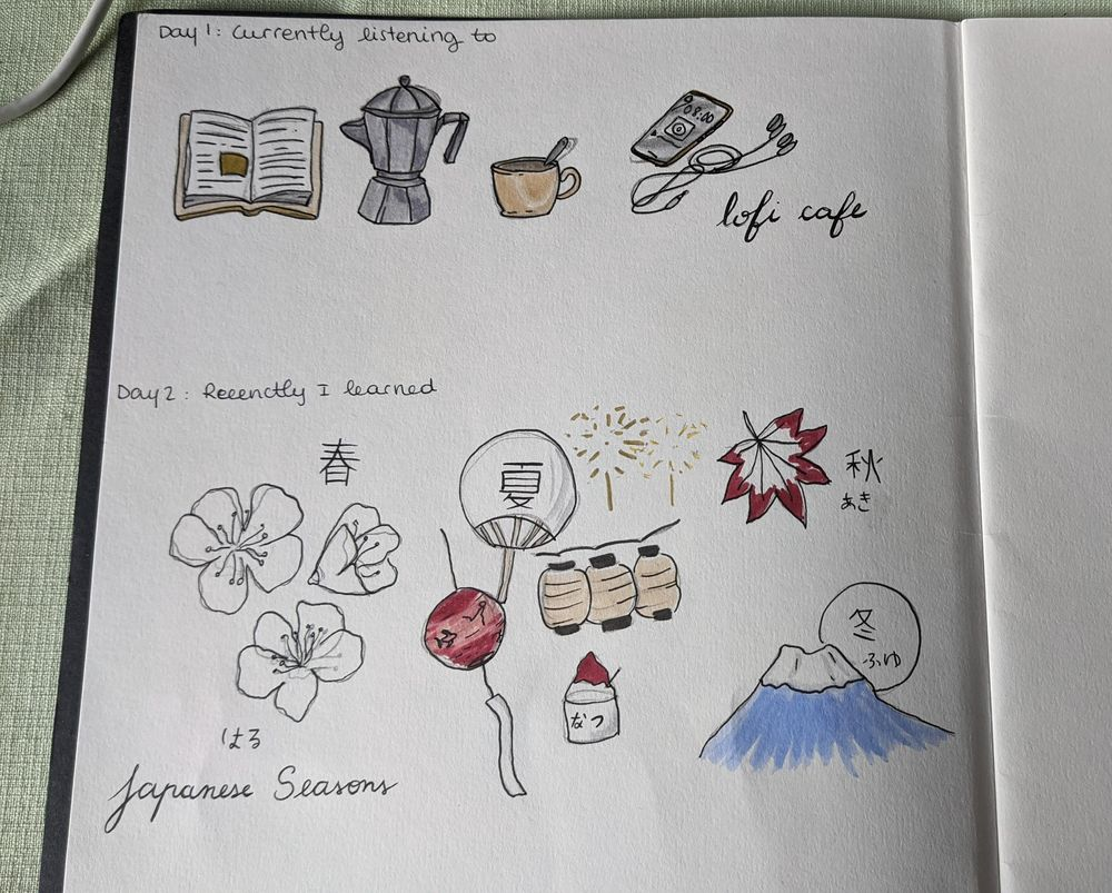 Journaling project - image 1 - student project